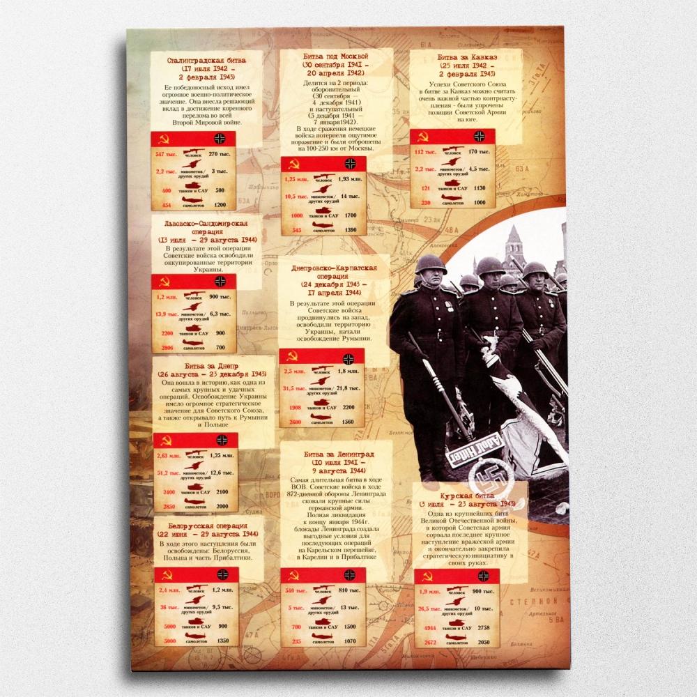 Набор монет посвященных 70-летию Победы в Великой Отечественной войне 1941-1945 гг. - 5